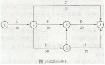 图2G320030-1