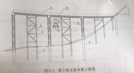 图4-1部分桥跨布置示意图