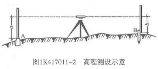 图1K417011-2