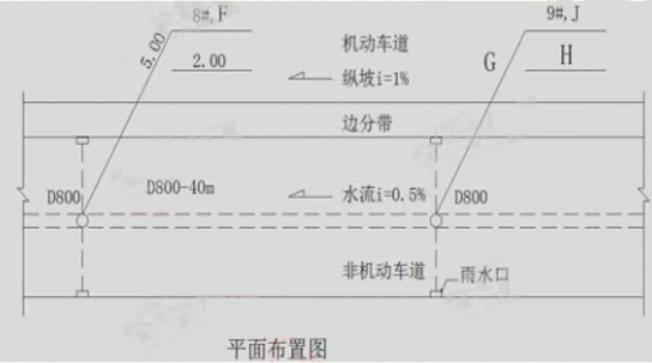 图 1-1