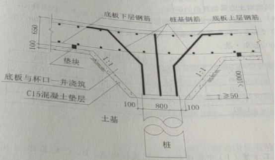 图2桩头与杯口细部做法示意图