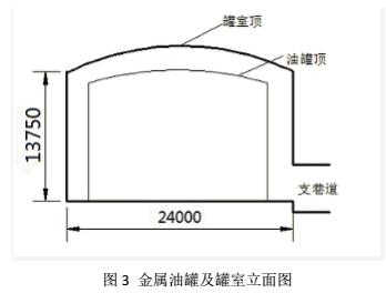 图3 金属油罐及罐室立面图