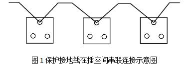 图1保护接地线在插座间串联连接示意图