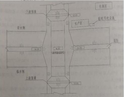 图3施工平面布置示意图