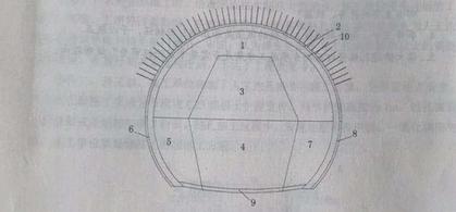 图4施工工序示意图