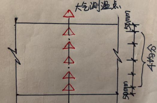 竖向测量点位置示意图
