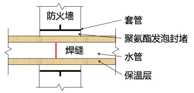 图1 空调供水管穿墙示意图