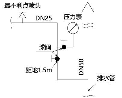图2 末端试水装置安装示意图