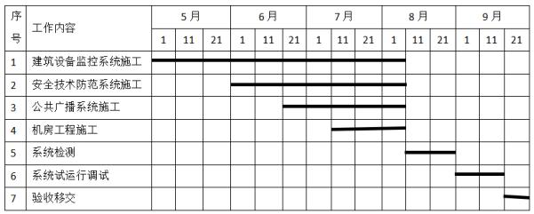 图 4 01